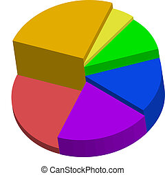 circle graph showing different levels - 3d