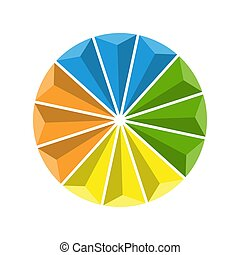 circle is divided into twelve colored sectors
