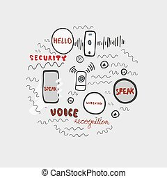Circle made of hand drawn elements for voice recognition. Template design for card, web, banner, poster.