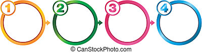 circle number step