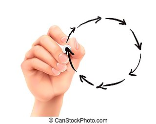 circle of arrows drawn by 3d hand