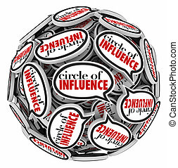 Circle of Influence Speech Bubble Sphere Communicating Network