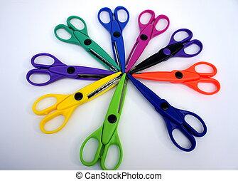 Circle of Scissors