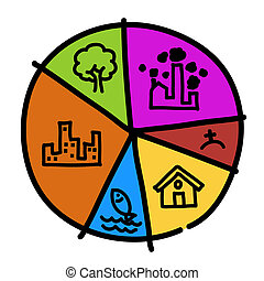 Circle percentage of city.