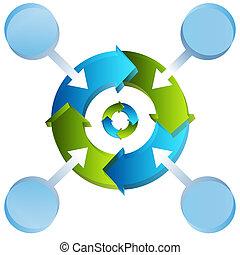 Circle Wheel Chart