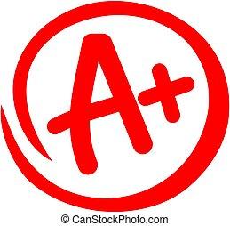 Circled red A+ grade