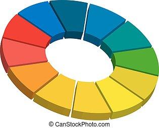 circles graph