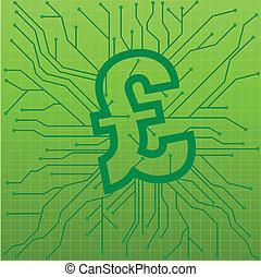 circuit board pound