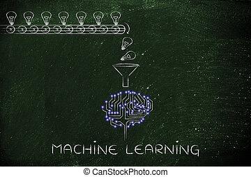 circuit brain elaborating ideas (lightbulbs), machine learning