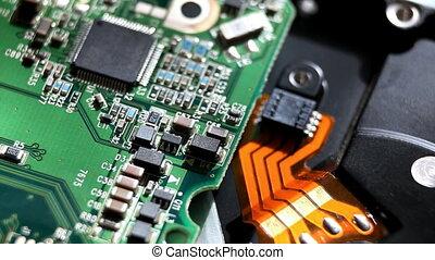 circuit macro view