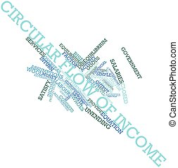 circulaire, couler, revenu