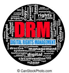 circulaire, wordcloud, drm, numérique, droits, gestion