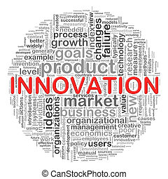 Illustration of circular design wordcloud word tags of innovation