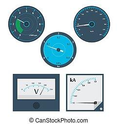 Circular Meter set