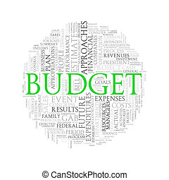 Circular word tags wordcloud of budget
