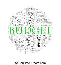 Circular word tags wordcloud of budget