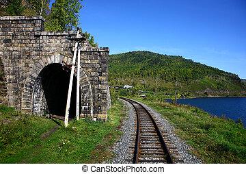 Circum-Baikal Railway, Russia