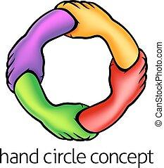 cirkel, concept, handen