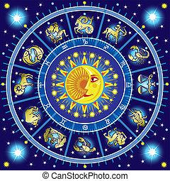 cirkel, horoskop