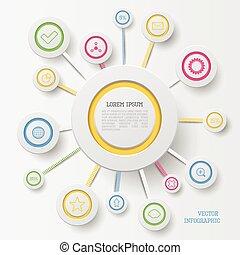 cirkel, infographic