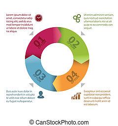 cirkel, infographic, mal