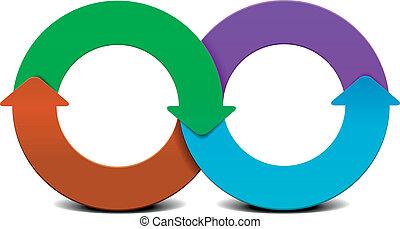 cirkel, infographic, oändlighet