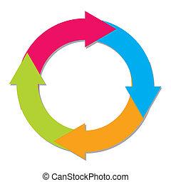 cirkel, kort, workflow