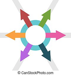 cirkel, pijl, outwards