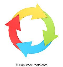 cirkel, tabel, met, 4, pijl
