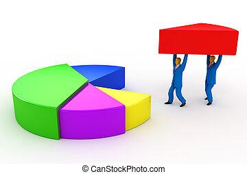 cirkeldiagram, zakenlieden
