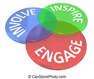 cirkels, aannemen, groep, inspireren, communiceren, illustratie, betrekken, toevoegen, venn, 3d