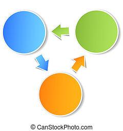 cirkels, diagram, plan, zakelijk