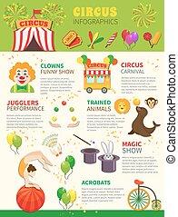 cirque, ensemble, infographics