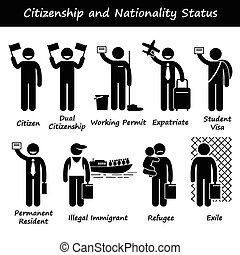 Human pictogram and icons depicting people nationality and citizenship of a country. A person can be a normal citizen, dual citizenship, working permit, expatriate, student visa, permanent resident, illegal immigrant, refugee, or an exile.
