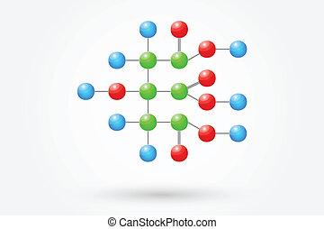 citronsyra, molekyl, formel