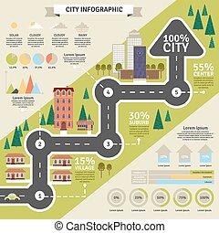città, infographic, statistico, struttura, appartamento