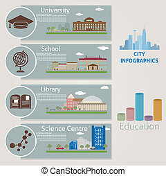 City. Education. Vector for you design