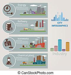 City. Industry