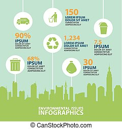 city info graphic,Environmental Protection and ecology vector