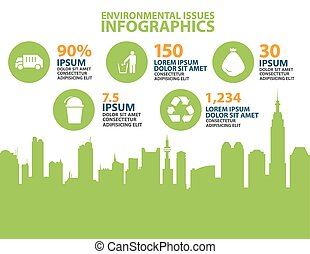 city info graphic,Environmental Protection and ecology...