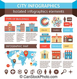 City infographics set