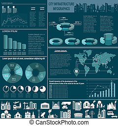 City infrastructure infographics