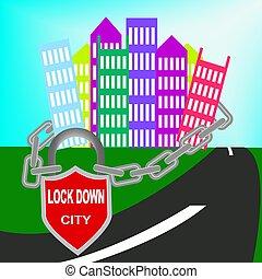 City lockdown for Coronavirus epidemic