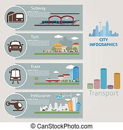 city., transporte