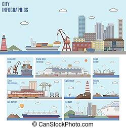 ciudad, infographics., puerto de mar