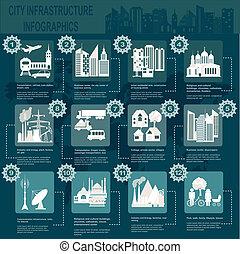 ciudad, infraestructura, infographics