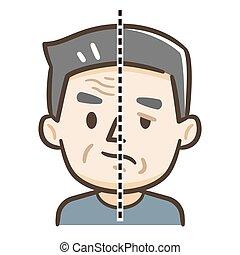 ciudadano, parálisis, facial, nervio, 3º edad