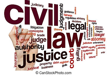 Civil law word cloud