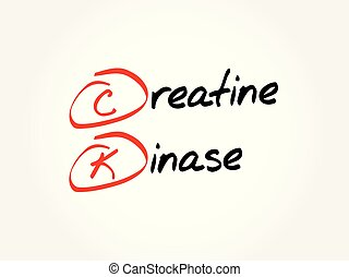 CK - Creatine Kinase acronym, concept background