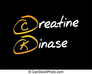 CK - Creatine Kinase acronym, medical concept